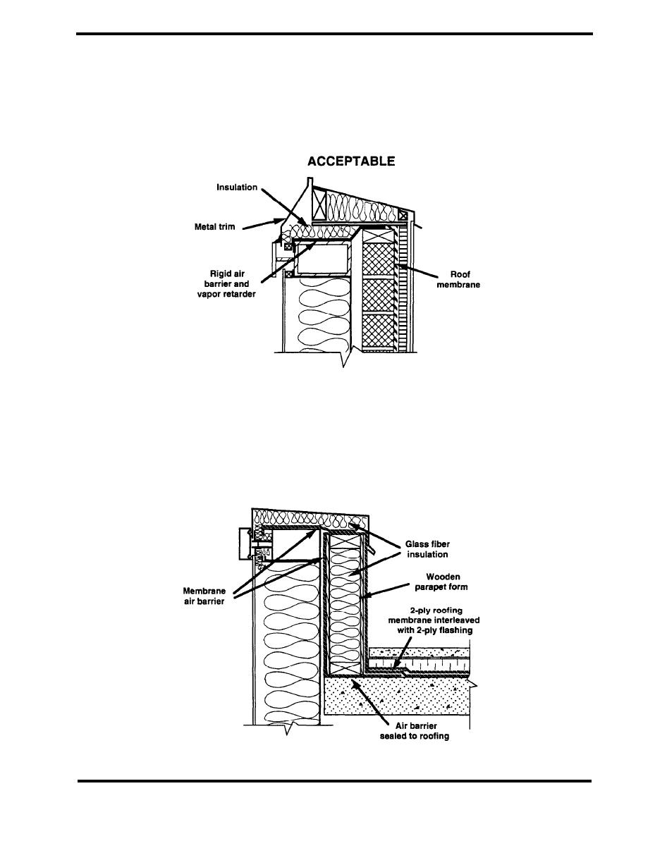 Figure 4 1 8 Curtain Wall Parapet Quirouette