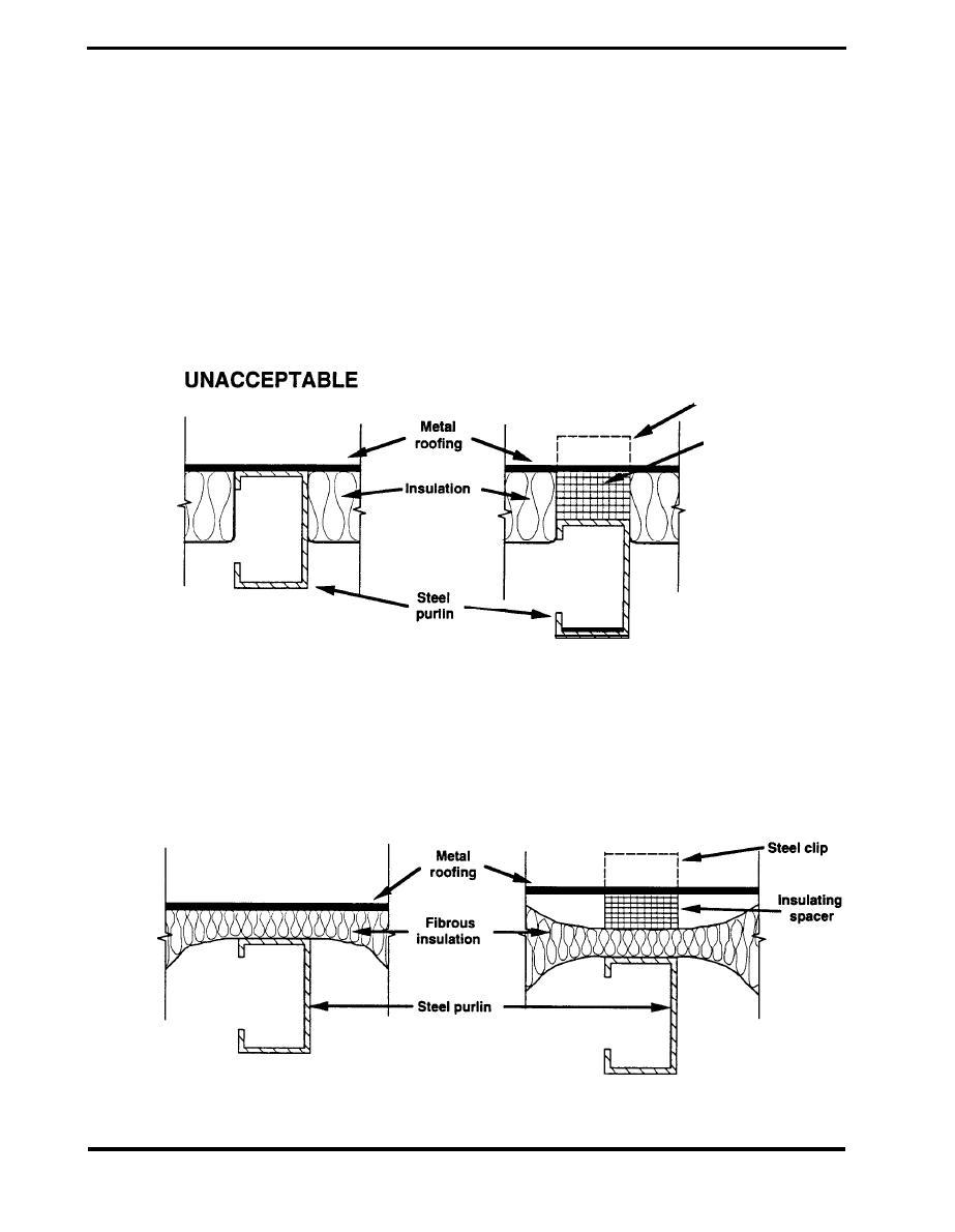 Insulation Between Purlin : Figure insulation between roof purlins
